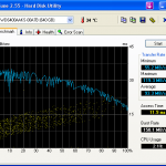 hdtune_benchmark_wdc_wd6400aaks-00a7b